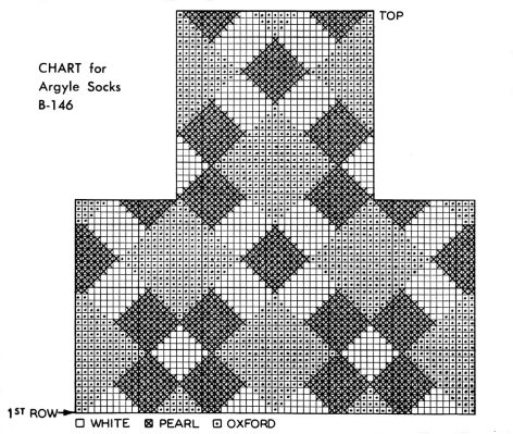 Argyle-Socks-worked-on-2-needles-Knitting-Pattern-Chart